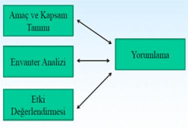 resim3-yasam-dongusu-analizi-isiginda-medeniyet-toplum-ve-tuketim-iliskileri-kaan