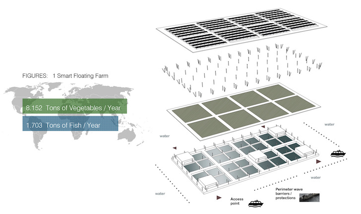 smart-floating-farms-by-forward-thinking-architecture-5